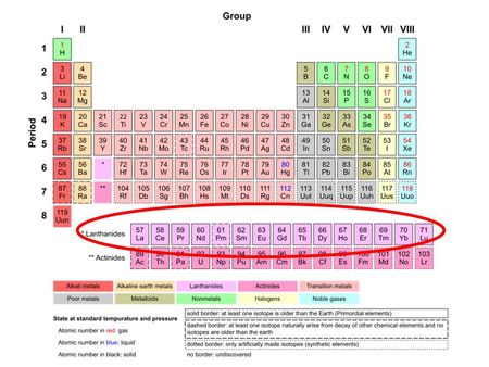 Transparency for rare earth element ventures curious ellies annex rare earth elements on periodic table via nyssa urtaz Images